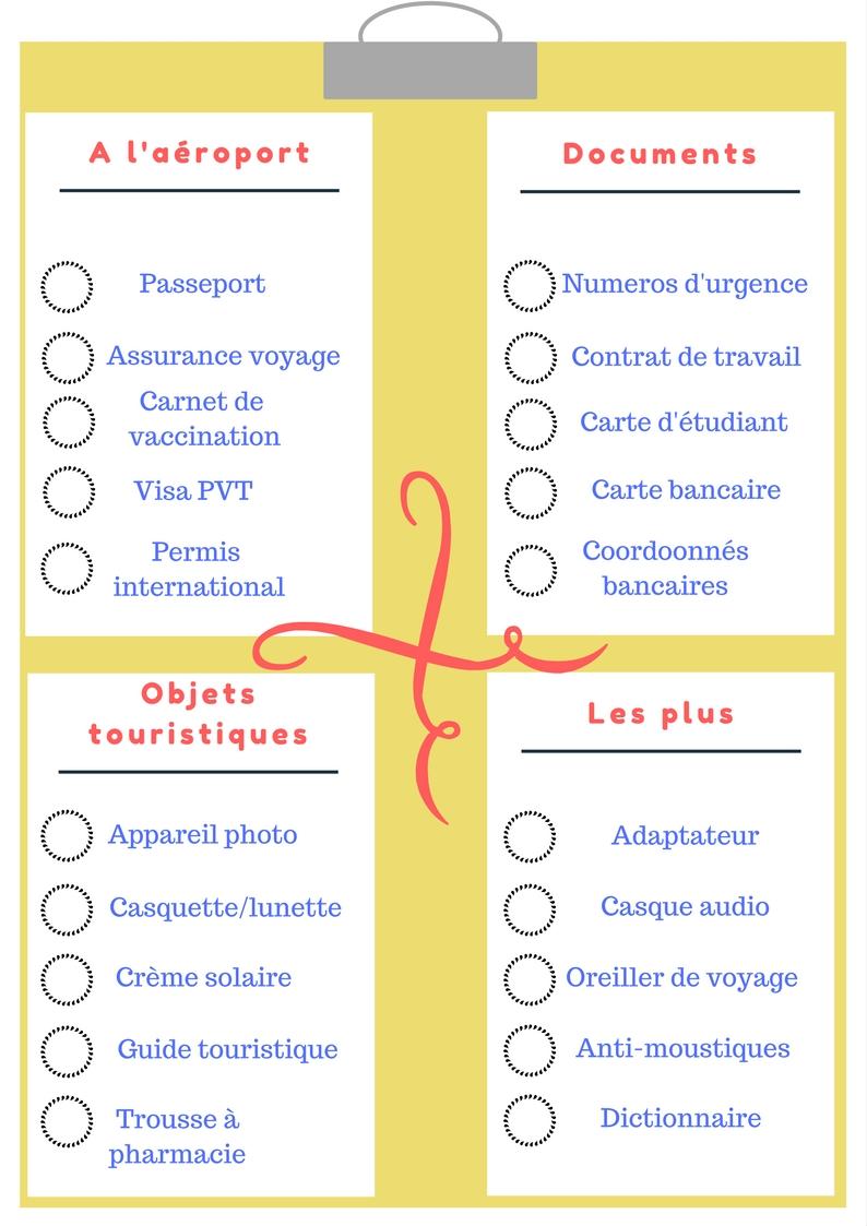 """La """"check-list"""" avant de partir en Argentine. A quoi dois-je penser ?"""